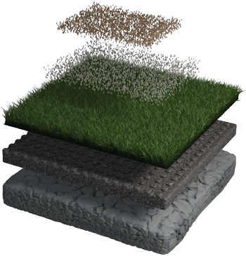 turf layers